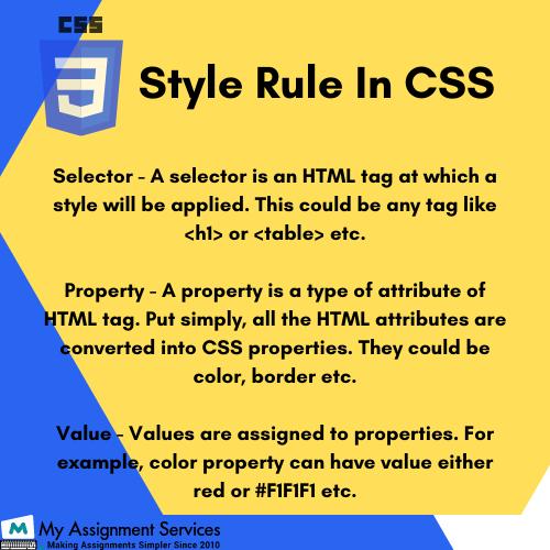 CSS Assignment Help