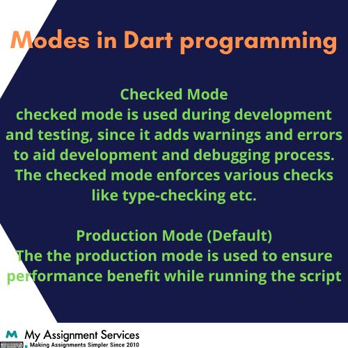 modes in DART