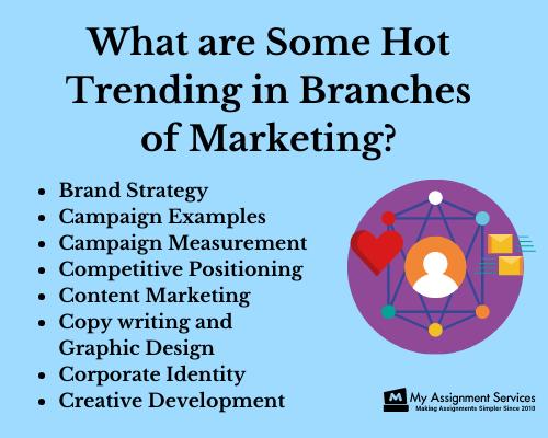 marketing branches