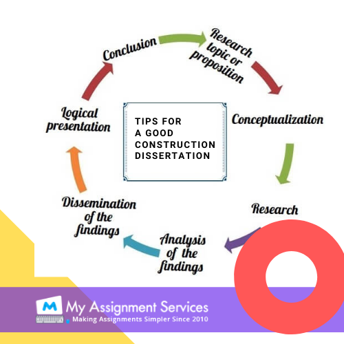 Construction Dissertation tips