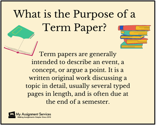 what is the purpose of a term paper