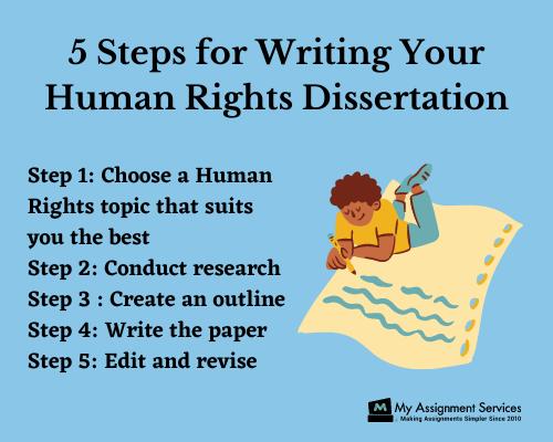 human rights dissertation topics