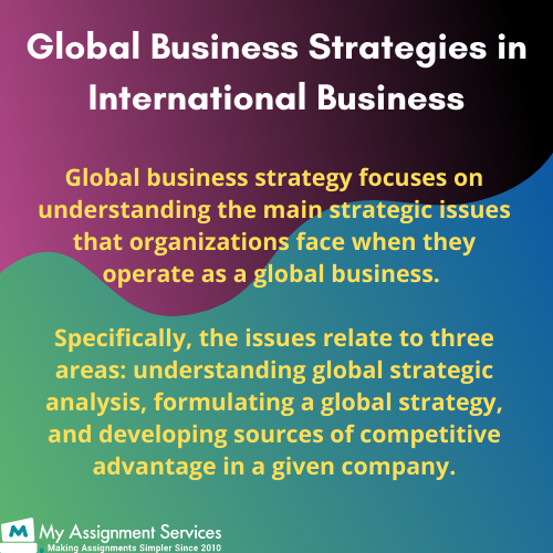 international business dissertation topics