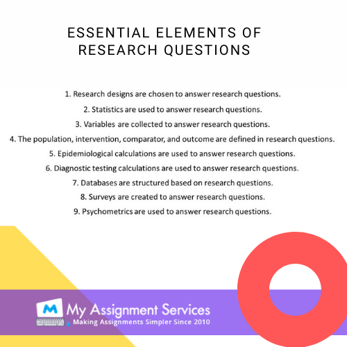 elements of research questions