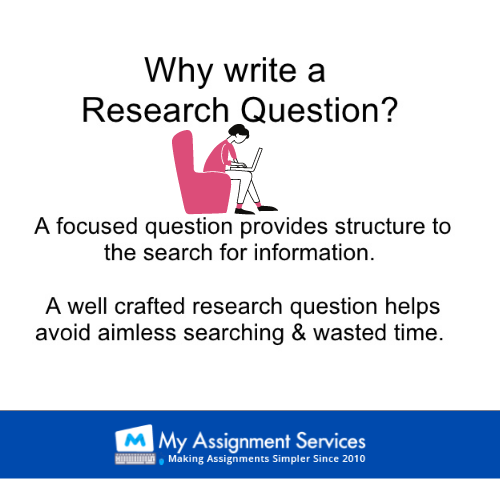 writing research question