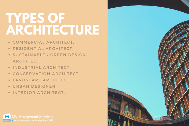 architectural dissertation example