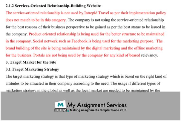 Digital Marketing Dissertation Assignment Solution