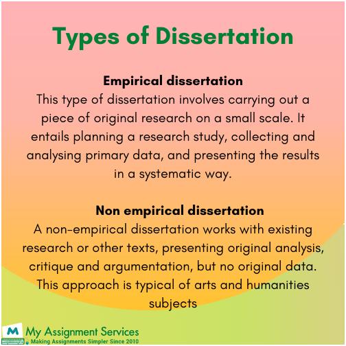 types of dissertation