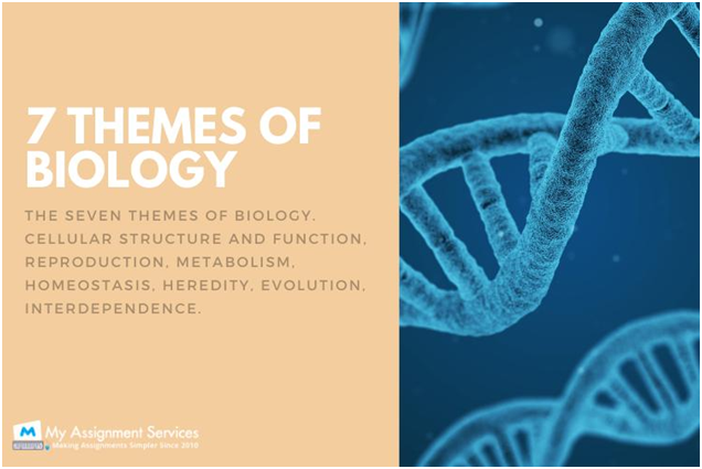 7 themes of biology
