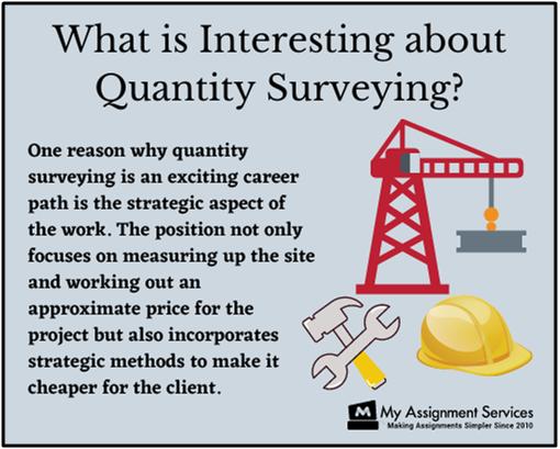 Quantity Surveying Dissertation Topics