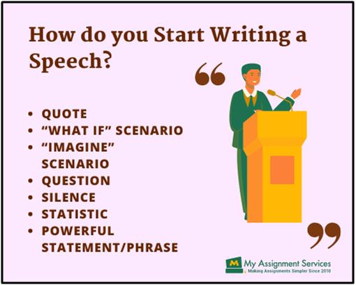how do you start writing a speech