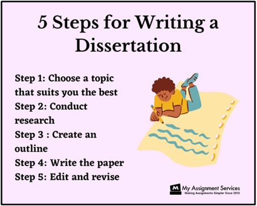 British dissertation editors