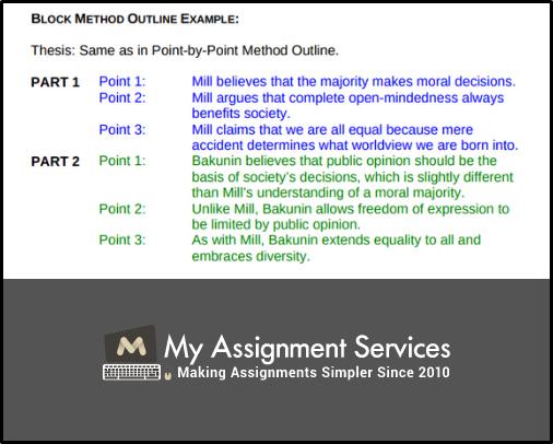 block method outline example