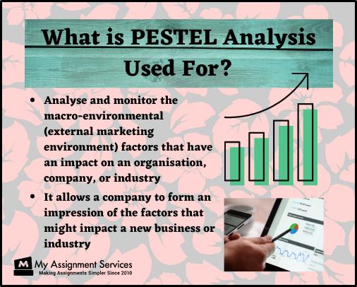 Pestle Analysis Dissertation Help