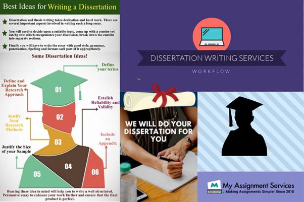 idea for writing dissertation