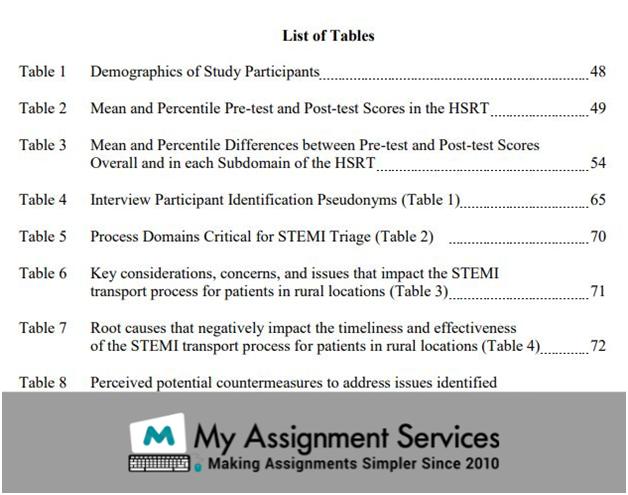 HRM Solved Paper Sample