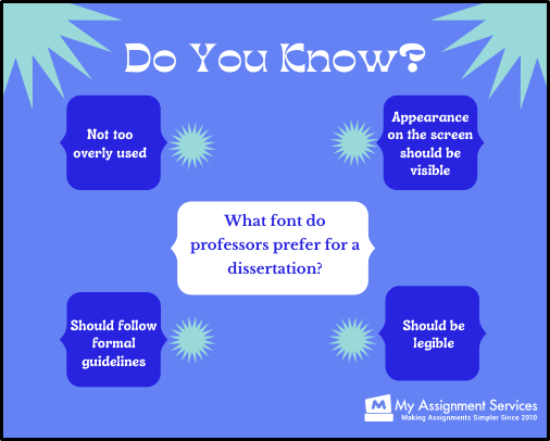 Know about Dissertation Font