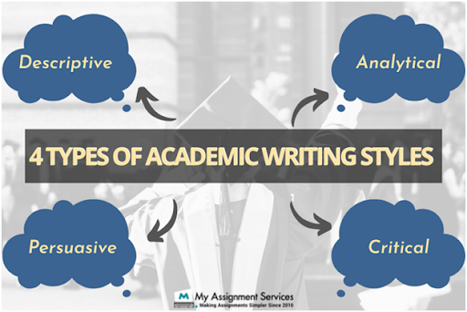 4 types of academic writing styles