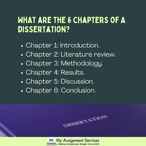dissertation help Sheffield