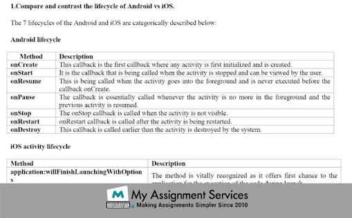 Mobile Programming Dissertation Help Online