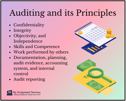 Auditing and its Principles