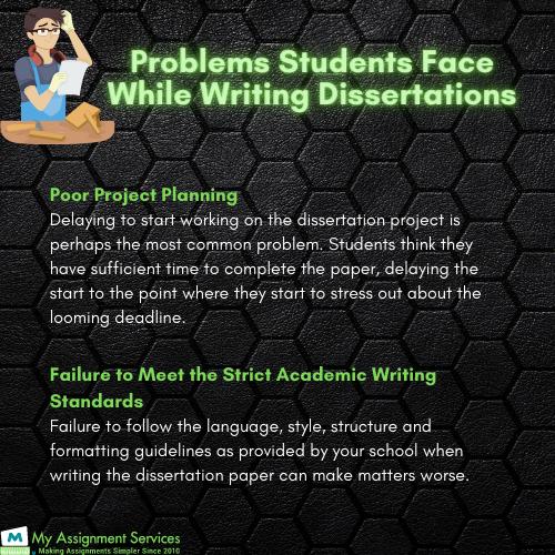 Online Professional Dissertation Help UK