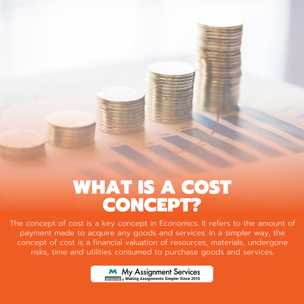 what is cost concept