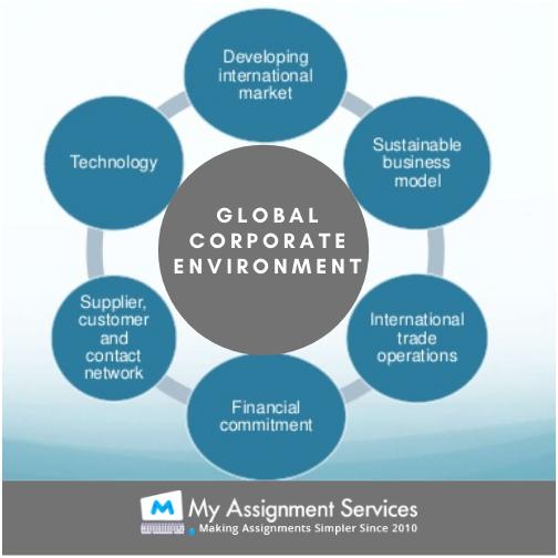 global corporate environment