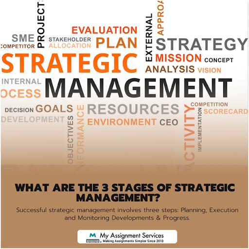 strategic management help