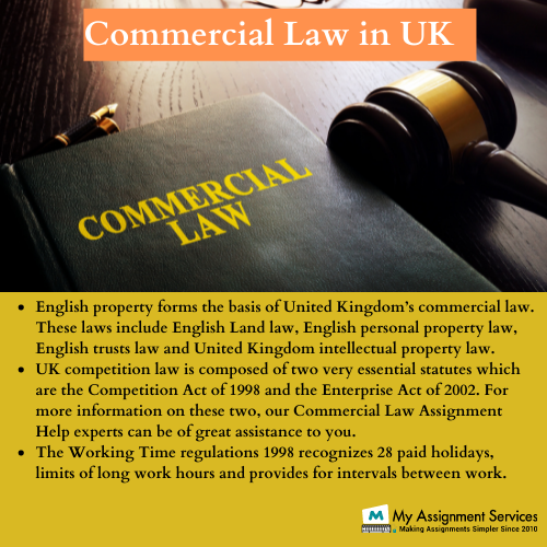 commercial law in UK