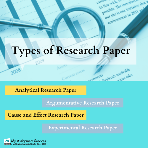 types of research paper