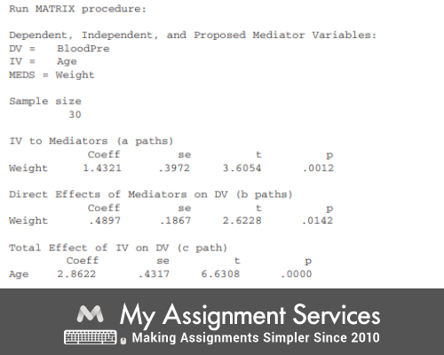 Reference Solution of Mediator Variable
