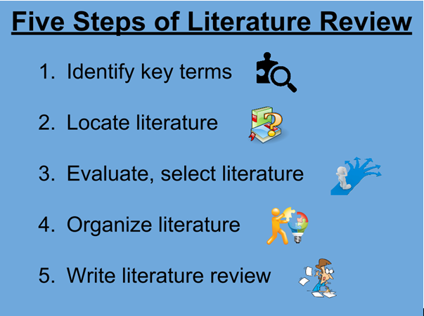 Get help writing a dissertation literature review