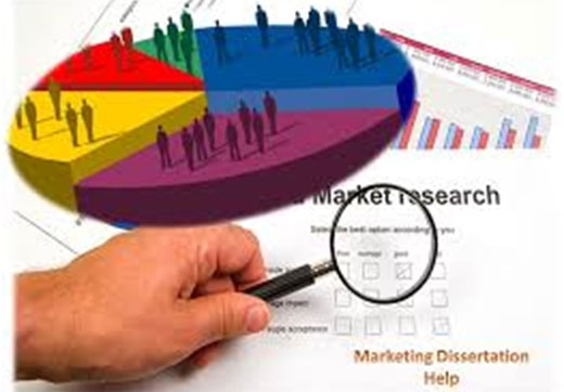 Marketing Dissertation Writing Services