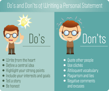 do and don'ts of writing personal statement