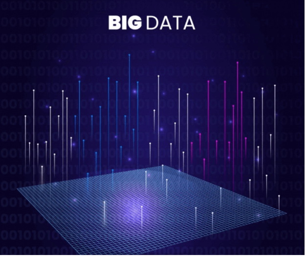 Big Data Dissertation Topic