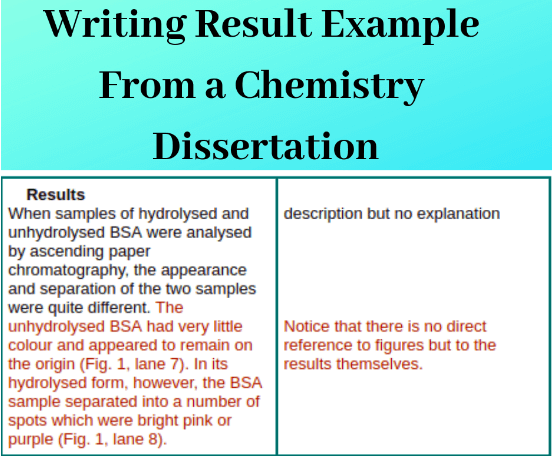 dissertation results writing examples