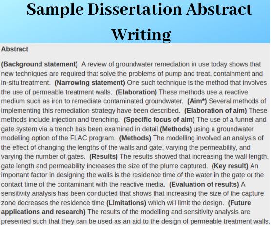 Sample Dissertation Abstract Writing