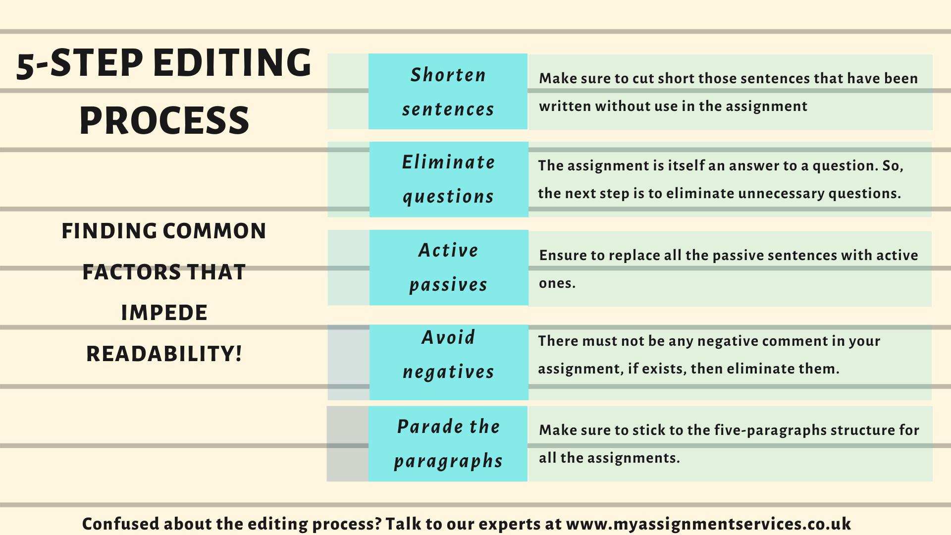 5-step editing process
