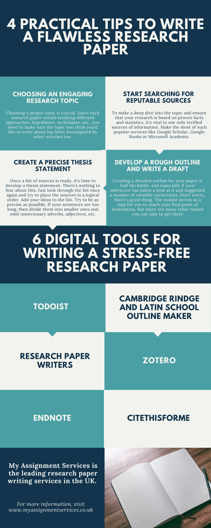 6 PRACTICAL TIPS TO WRITE A FLAWLESS RESEARCH PAPER