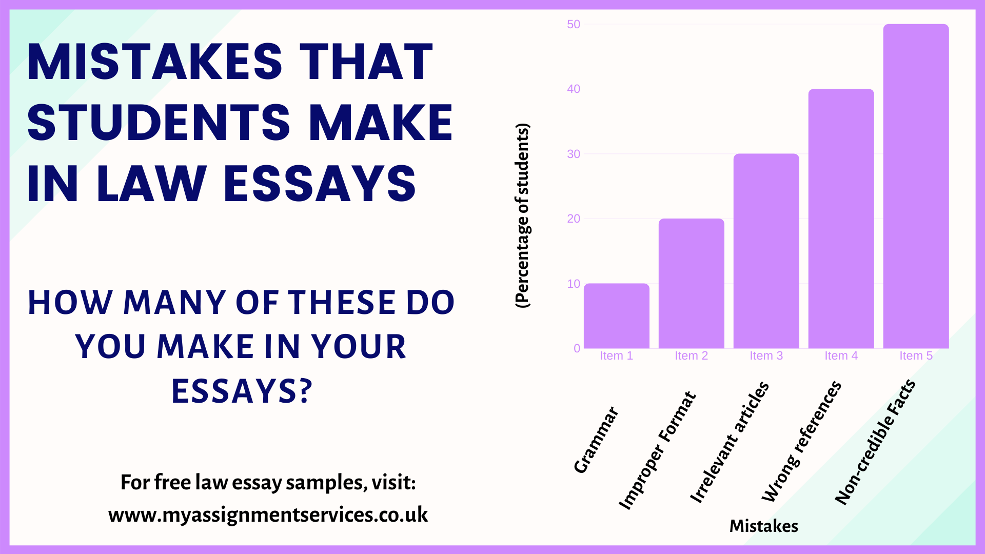 mistakes that students make in law dissertations