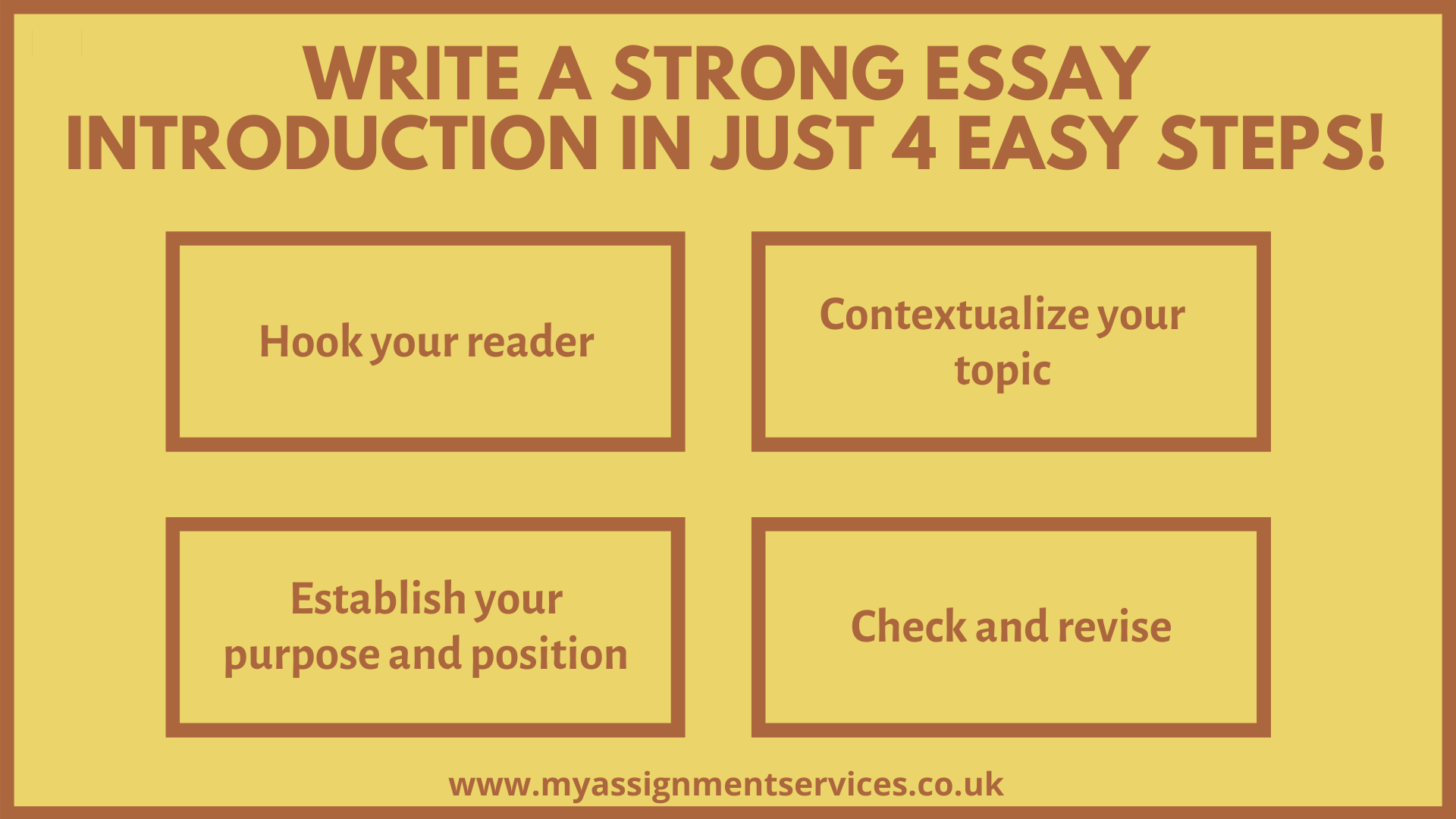 how to write a strong essay introduction