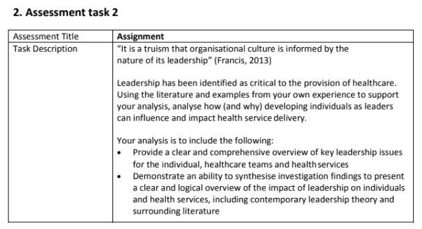 SNPG925 Effective Leadership in Health Assignment Sample3