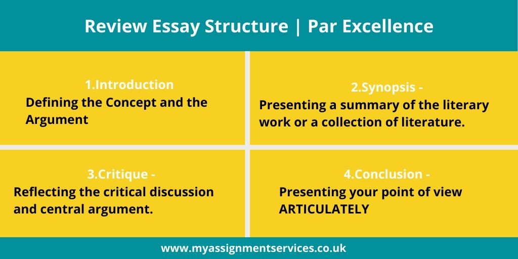 review essay struture