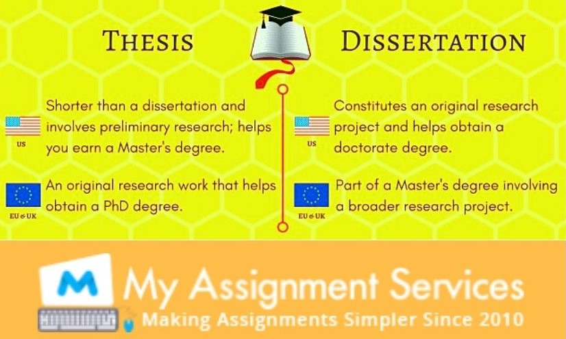 media dissertation help by experts