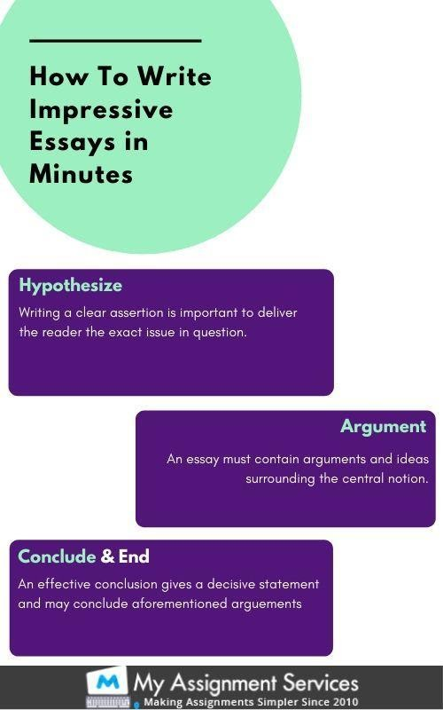 tips to write essay on time