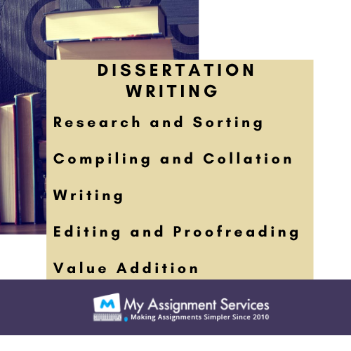Dissertation Structure Help UK