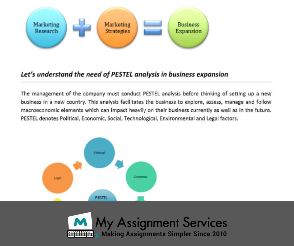 dissertation hypothesis assessment sample 5