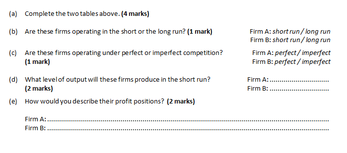 economics coursework assessment sample 4