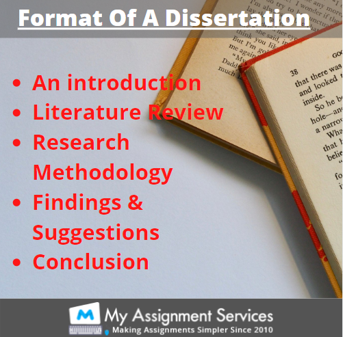format of nursing dissertation proposal